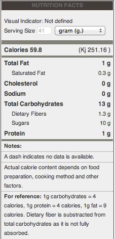 Kandungan kalori buah durian